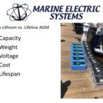 RELiON Lithium Iron Phosphaste vs Lifeline AGM Batteries